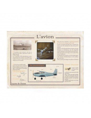 Poster Avion vintage Leçons de choses